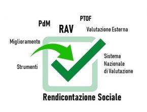 Rendicontazione sociale PTOF 2015-2018